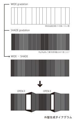 hikb_20diagram-s
