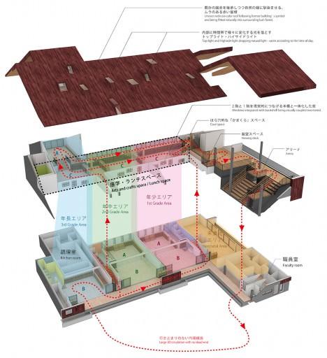 ikura021_diagram