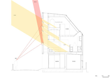 house_in_tsurumaki_D040