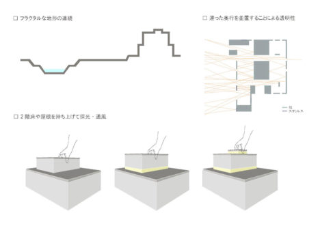 okaszaki17_diagram