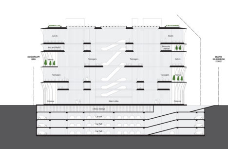 11-spatial-practice-varna-library-section-b-b'---high-res