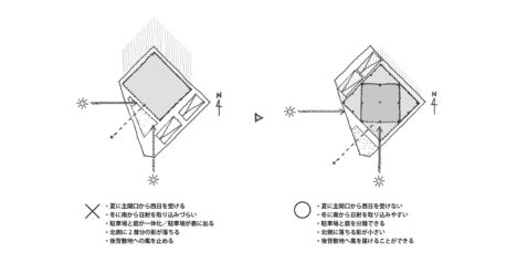 diagonal-boxes-15-diagram