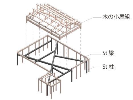 16-diagram