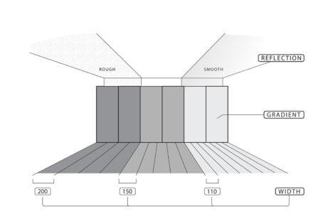 opera-13-diagram02