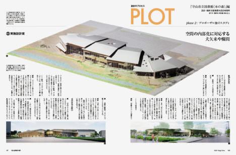 GAJ145-plot
