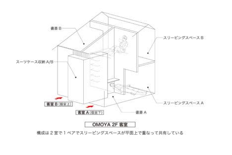 14-3-diagram