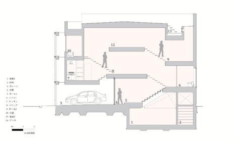 Minami-tanabe-17-20170301_House_in_minamitanabe_section02_B-B'_JPN