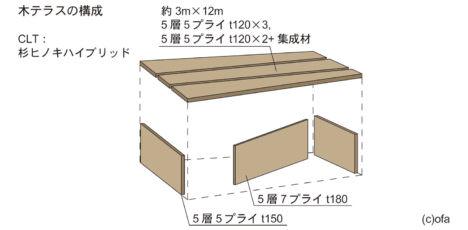 mct_09-diagram
