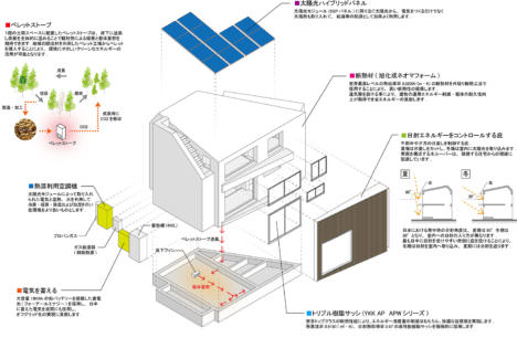offgrid-20-diagram
