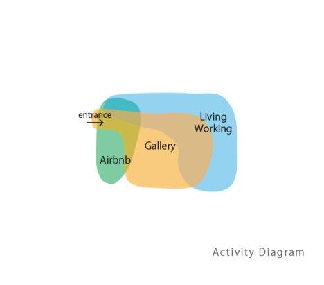 yygh-16_Activity Diagram